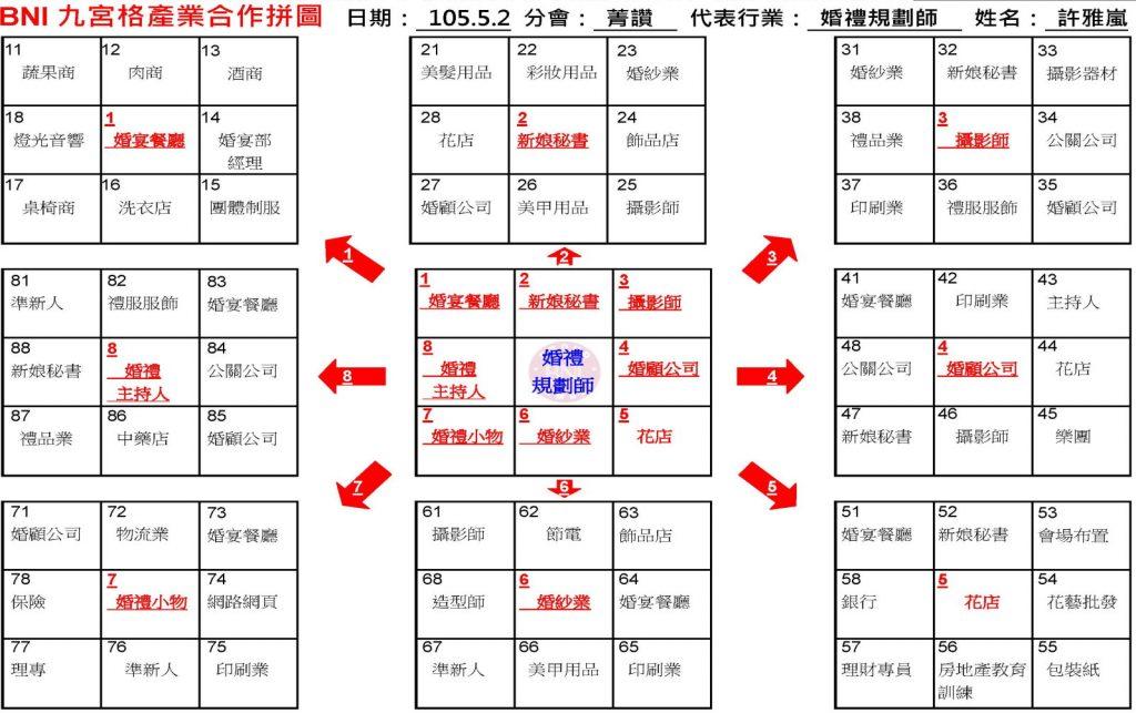 BNI菁讚分會Ava婚禮規劃師產業鏈接02