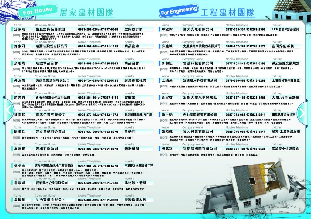 BNI高雄市中心區富樂分會建材展02