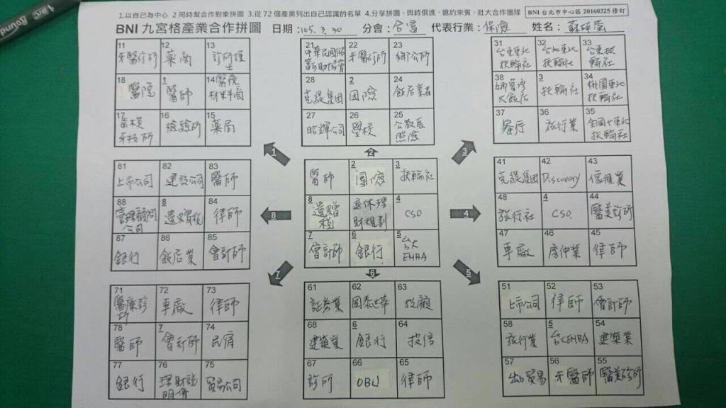 合富分會一對一女王保險業代表-蘇玶瑩3